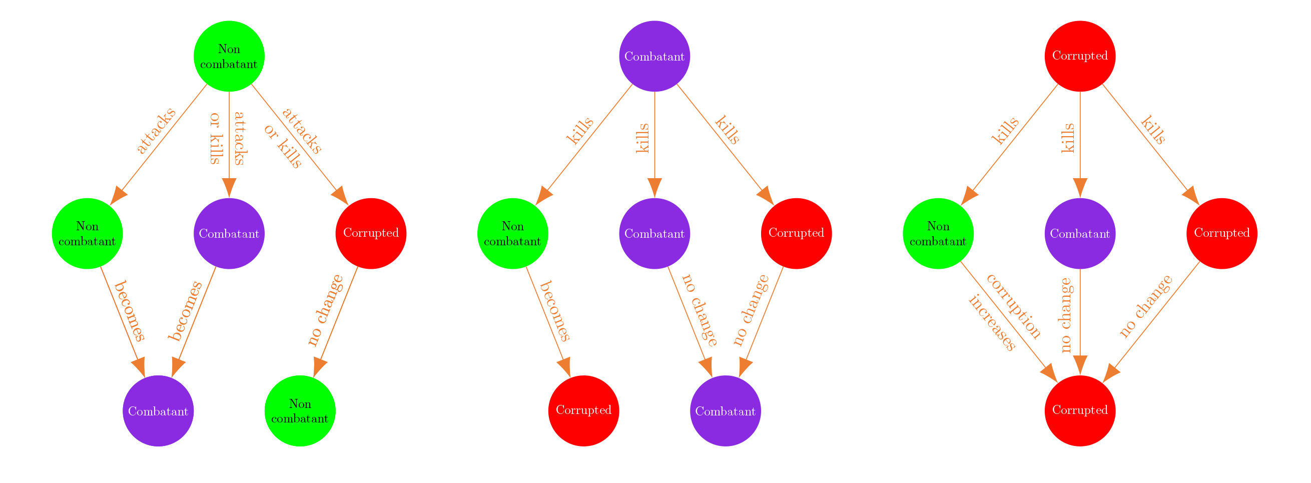 20200908160519pvp_flagging_diagram