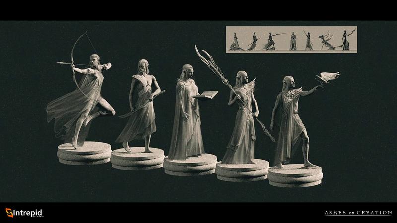 Estatuas de los elfos Empyrean Ashes of Creation