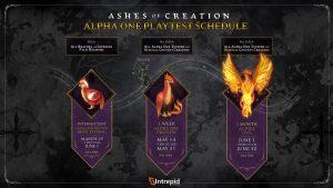 ALPHA 1 ASHES OF CREATION ESPAÑOL CALENDARIO FECHA
