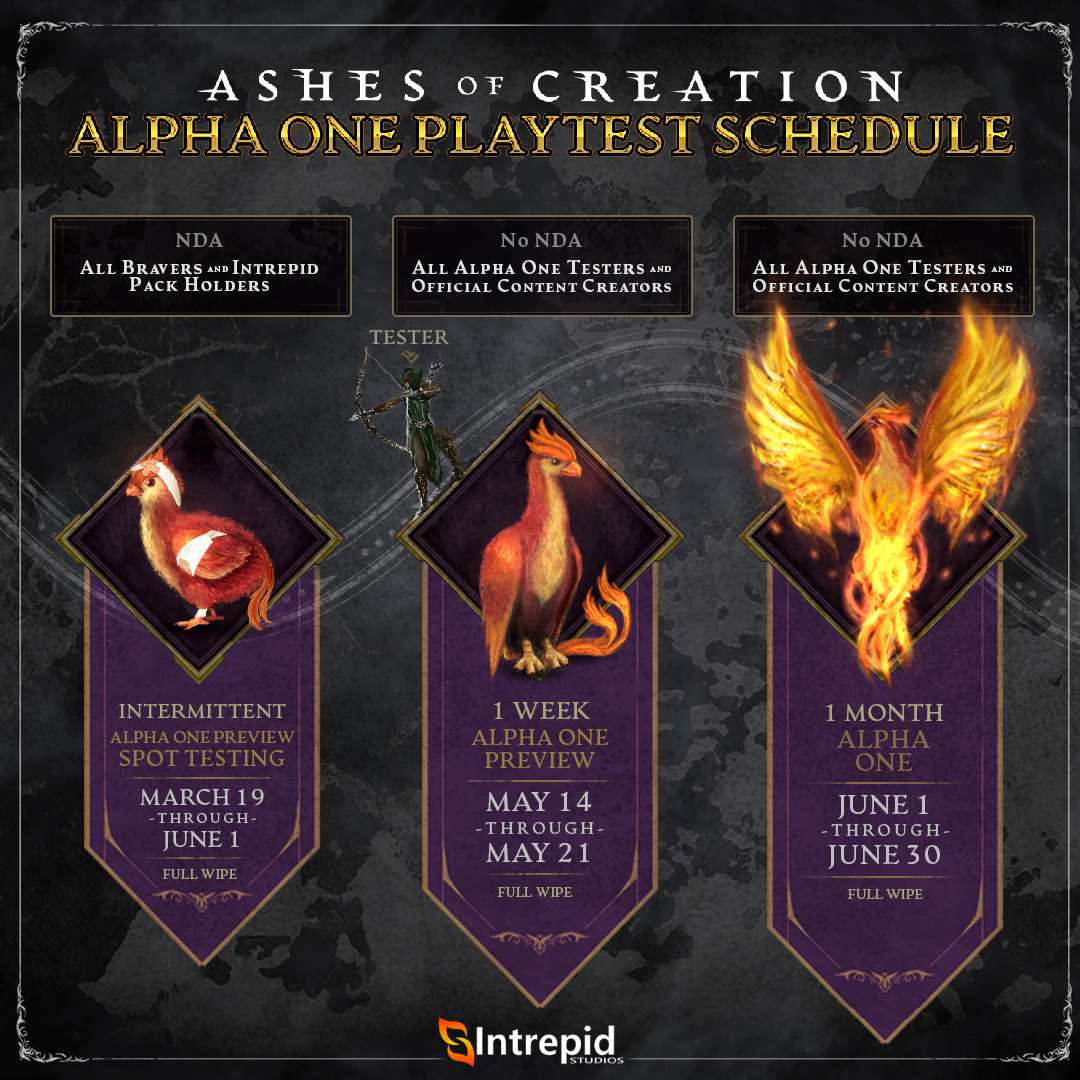 alpha 1 calendario ashes of creation