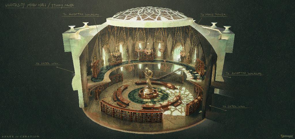arte conceptual universidad pyrian ashes of creation en español
