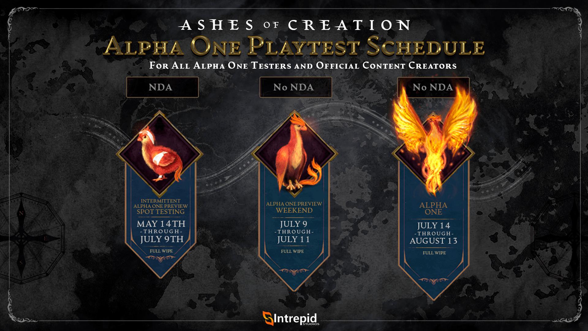 fechas test alfa 1 ashes of creation